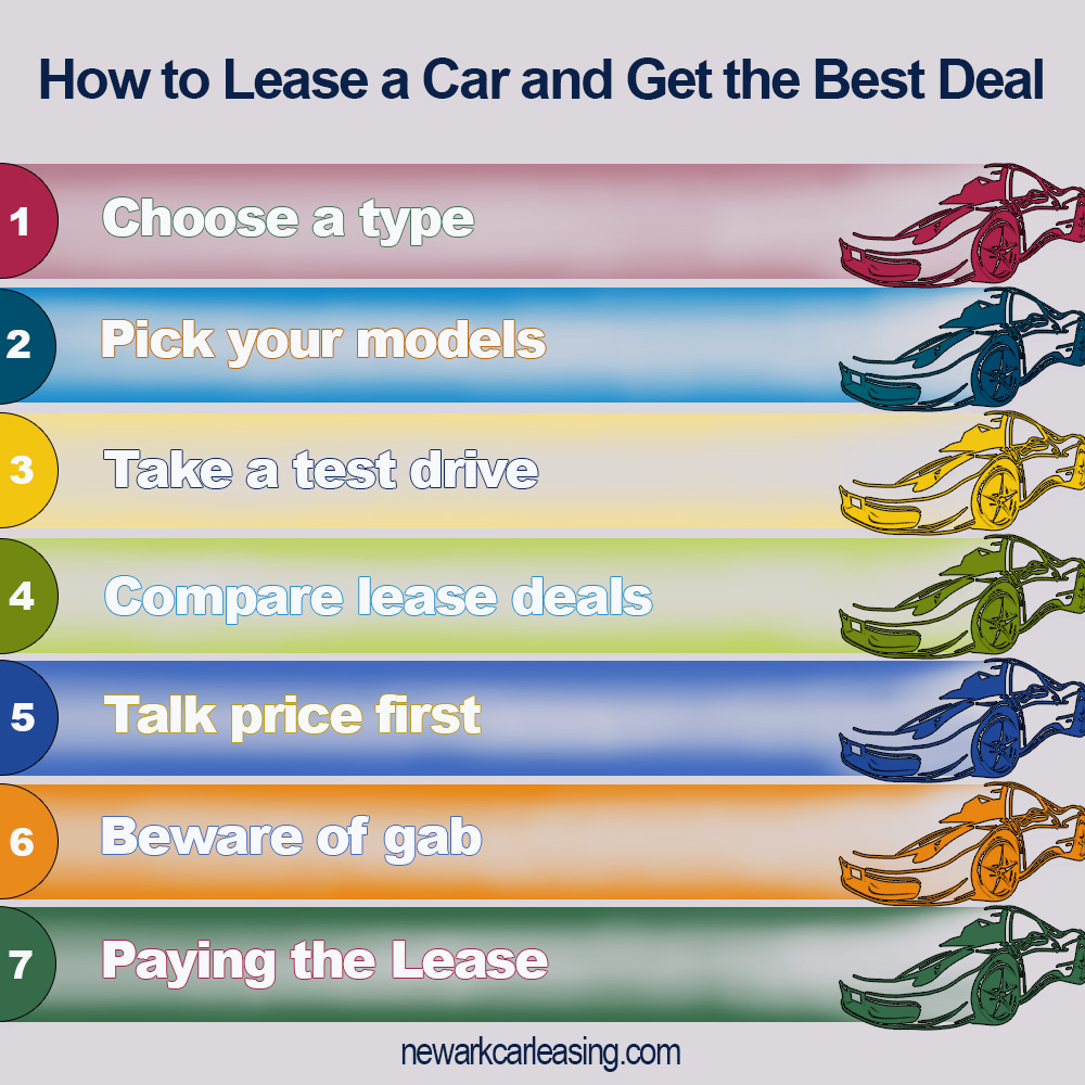 Newark Car Leasing